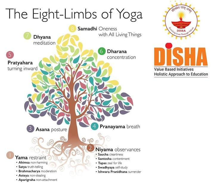 DISHA Bharat
